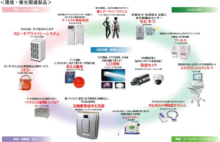 環境・衛生関連製品